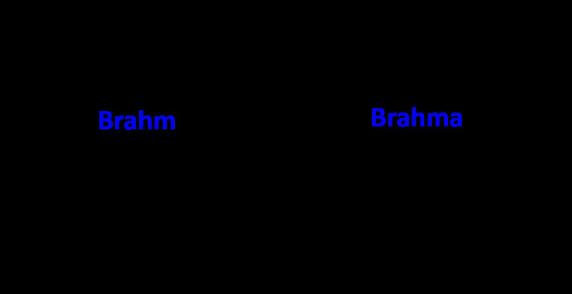 Brahm + Brahma